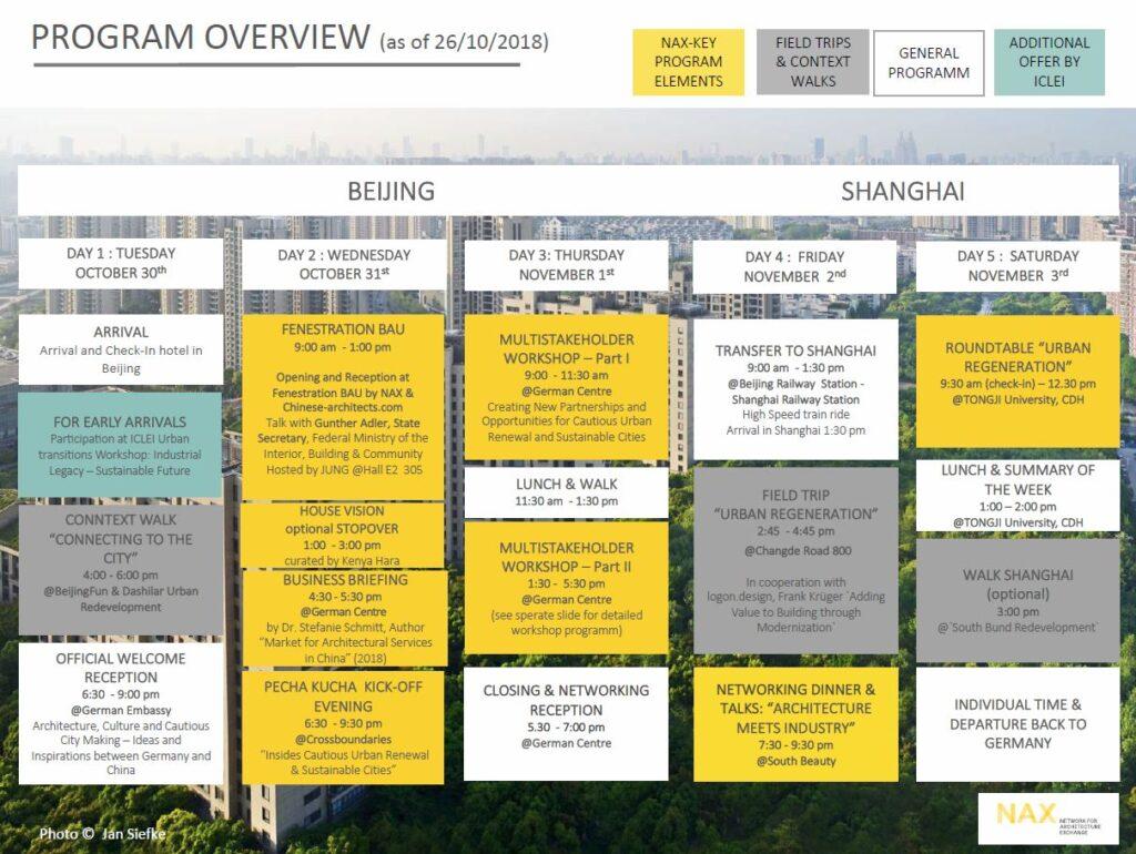 "Delegationsprogramm: ""NAX GOES CHINA II"""