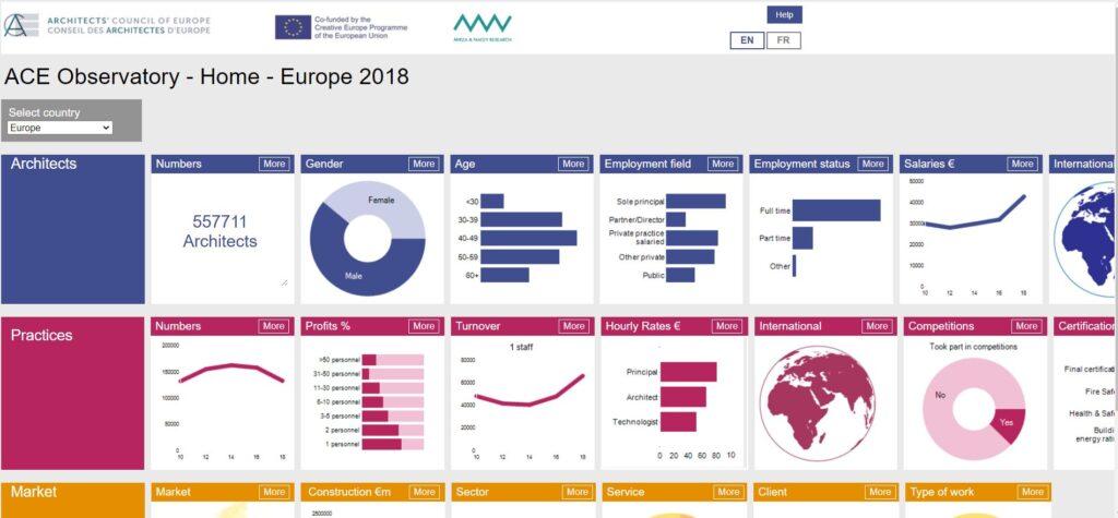 New ACE Statistics Plattform