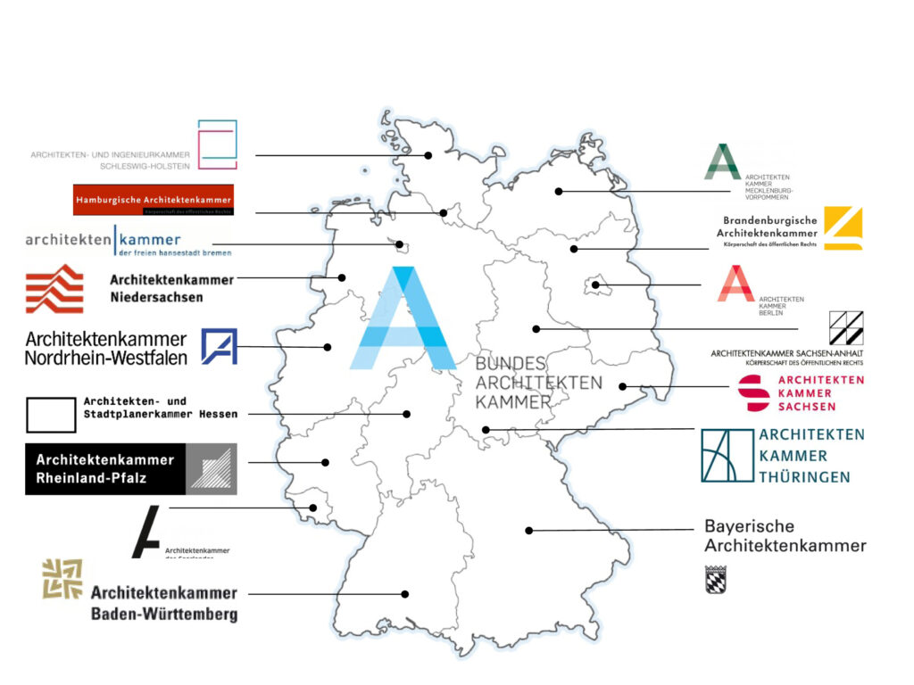 Regulation of the architectural profession and practice in Germany